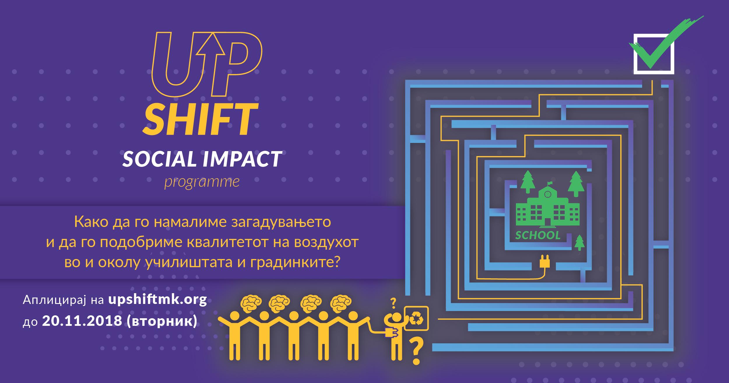 UP SHIFT - заштита од загадување ново 1